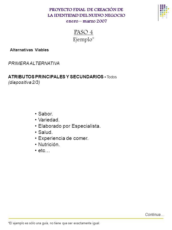 PROYECTO FINAL DE CREACIÓN DE LA IDENTIDAD DEL NUEVO NEGOCIO enero – marzo 2007 PASO 4 Ejemplo* Alternativas Viables PRIMERA ALTERNATIVA ATRIBUTOS PRI