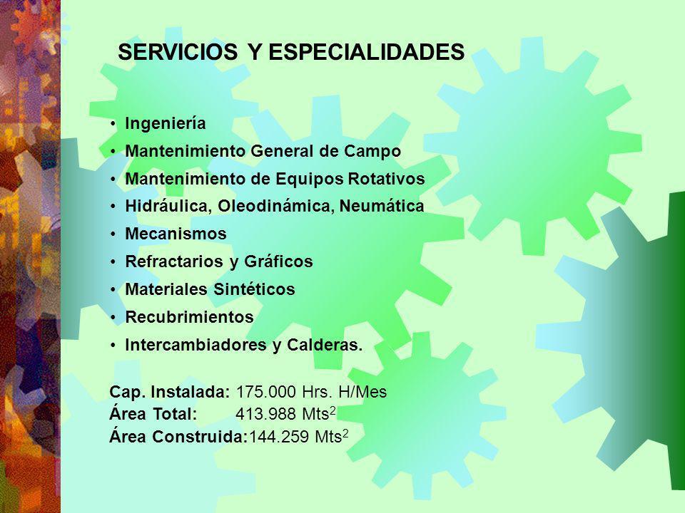 Recipientes a Presión Tanques y Tolvas Intercambiadores Estructuras Metálicas y Calderería Pesada Cap.