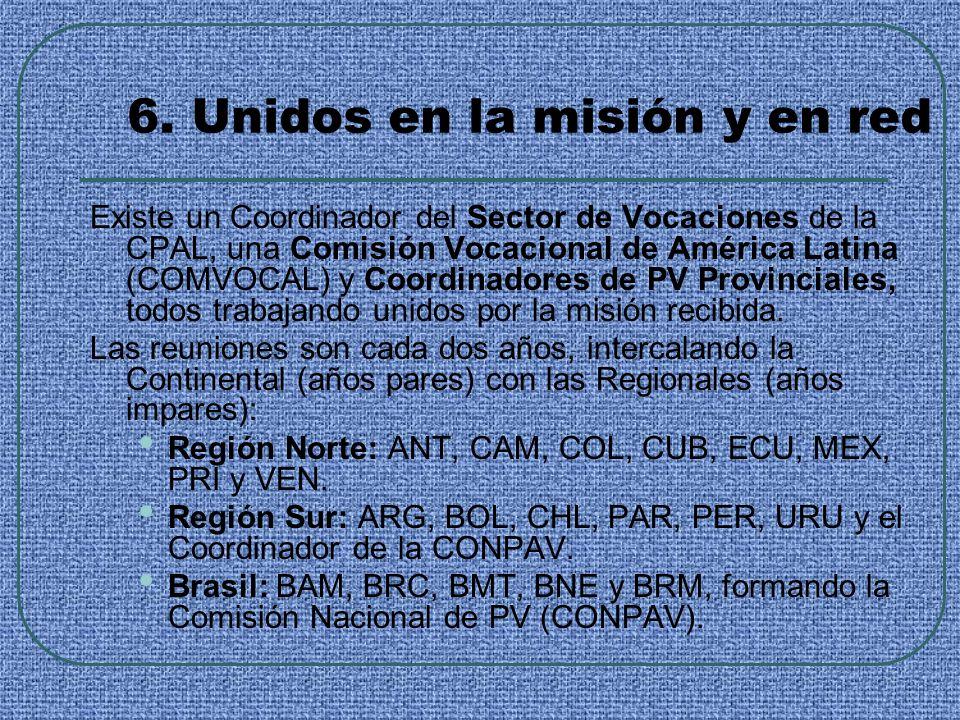 6. Unidos en la misión y en red Existe un Coordinador del Sector de Vocaciones de la CPAL, una Comisión Vocacional de América Latina (COMVOCAL) y Coor