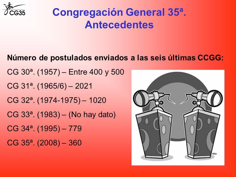 Congregación General 35ª. Antecedentes Número de postulados enviados a las seis últimas CCGG: CG 30ª. (1957) – Entre 400 y 500 CG 31ª. (1965/6) – 2021
