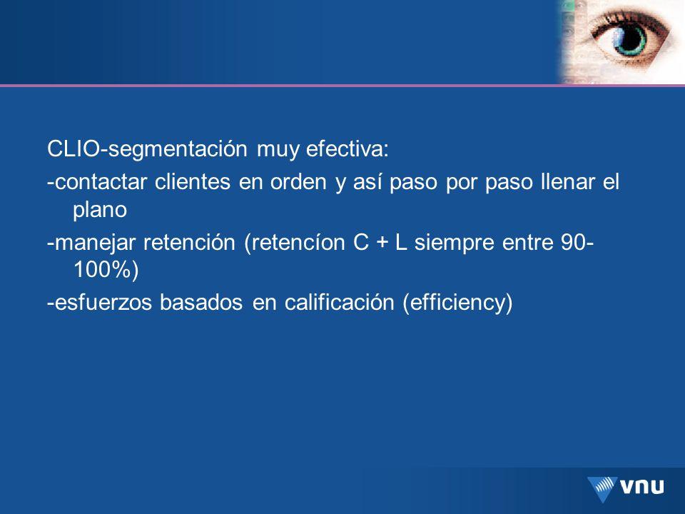 CLIO-segmentación muy efectiva: -contactar clientes en orden y así paso por paso llenar el plano -manejar retención (retencíon C + L siempre entre 90-