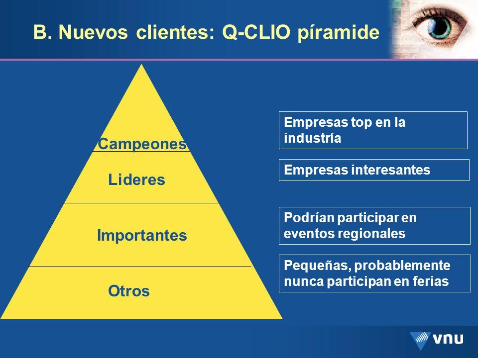 B. Nuevos clientes: Q-CLIO píramide Campeones Lideres Importantes Otros Empresas top en la industría Empresas interesantes Podrían participar en event