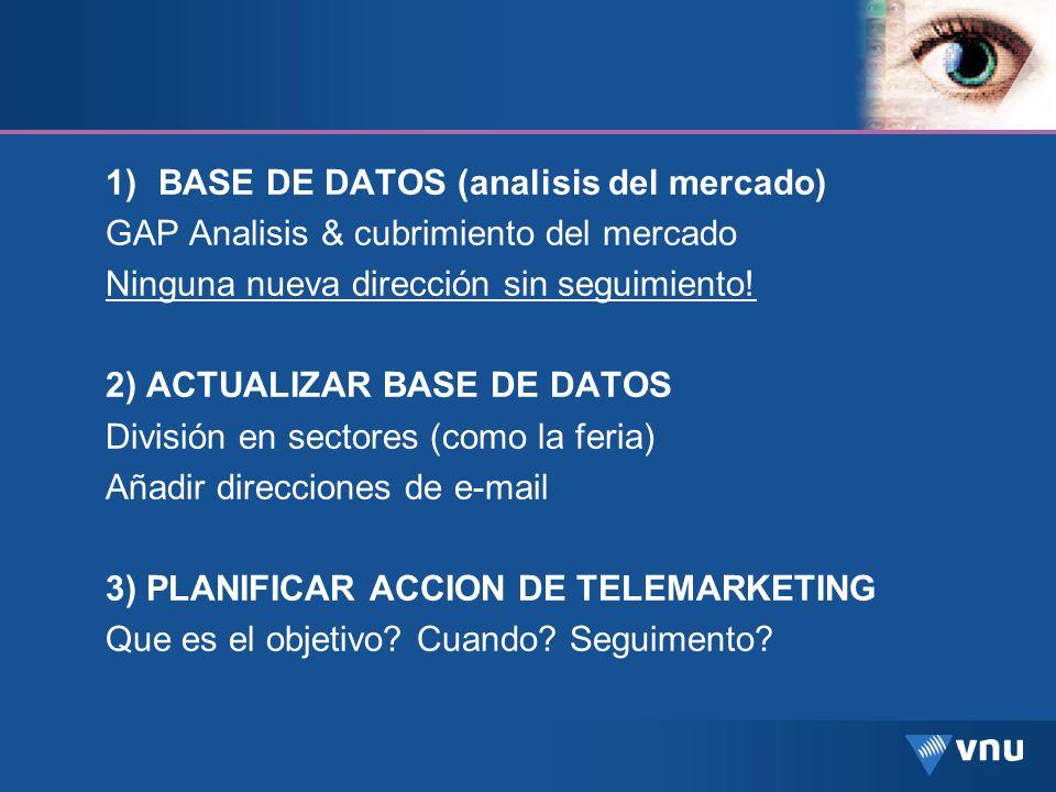 1)BASE DE DATOS (analisis del mercado) GAP Analisis & cubrimiento del mercado Ninguna nueva dirección sin seguimiento! 2) ACTUALIZAR BASE DE DATOS Div