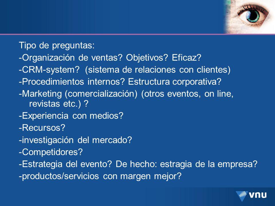 Tipo de preguntas: -Organización de ventas? Objetivos? Eficaz? -CRM-system? (sistema de relaciones con clientes) -Procedimientos internos? Estructura