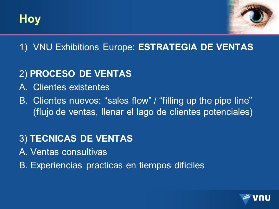 1) VNU Exhibitions Europe: Cambio de estrategia de ventas VNU Exhibitions Europe, desde 2007 otra vez 100% propiedad de Jaarbeurs Holding (2002 -2007 50% de VNU de Estados Unidos ahora Nielsen) 100% organizador: no recinto ( su casa matriz si lo tiene) Base en Utrecht (Holanda) y Shanghai (China) Ingresos totales ~ 60 - 70 millones Portafolio: 80 Ferias, 70 b2b (especializadas) y 10 de consumo 250 empleados