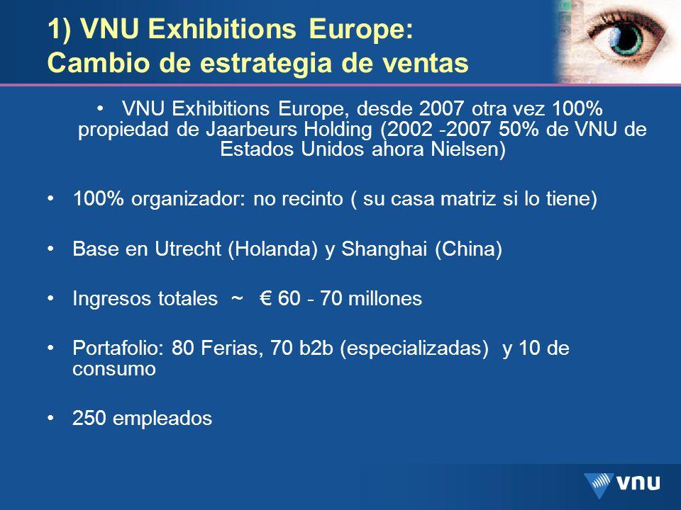 1) VNU Exhibitions Europe: Cambio de estrategia de ventas VNU Exhibitions Europe, desde 2007 otra vez 100% propiedad de Jaarbeurs Holding (2002 -2007