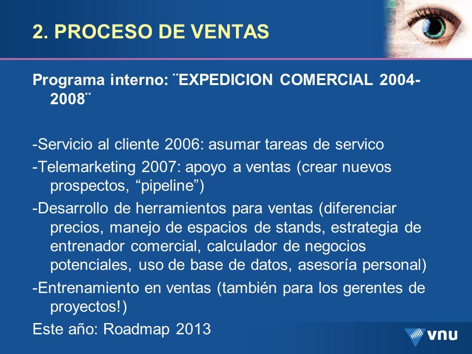 2. PROCESO DE VENTAS Programa interno: ¨EXPEDICION COMERCIAL 2004- 2008¨ -Servicio al cliente 2006: asumar tareas de servico -Telemarketing 2007: apoy