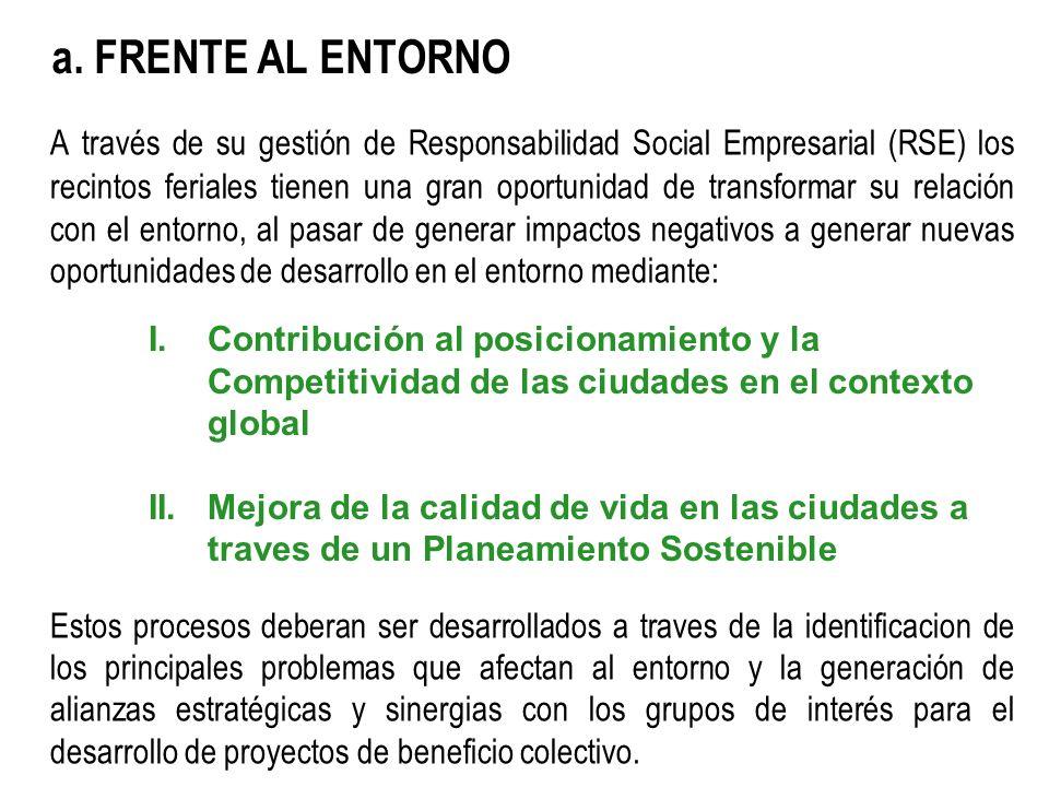 a. FRENTE AL ENTORNO A través de su gestión de Responsabilidad Social Empresarial (RSE) los recintos feriales tienen una gran oportunidad de transform