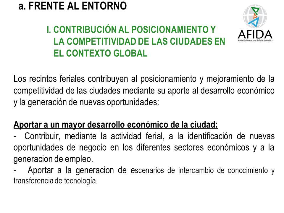 a. FRENTE AL ENTORNO I.
