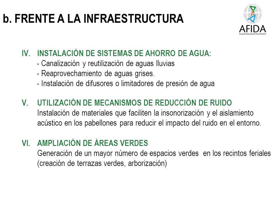b. FRENTE A LA INFRAESTRUCTURA IV.INSTALACIÓN DE SISTEMAS DE AHORRO DE AGUA: - Canalización y reutilización de aguas lluvias - Reaprovechamiento de ag