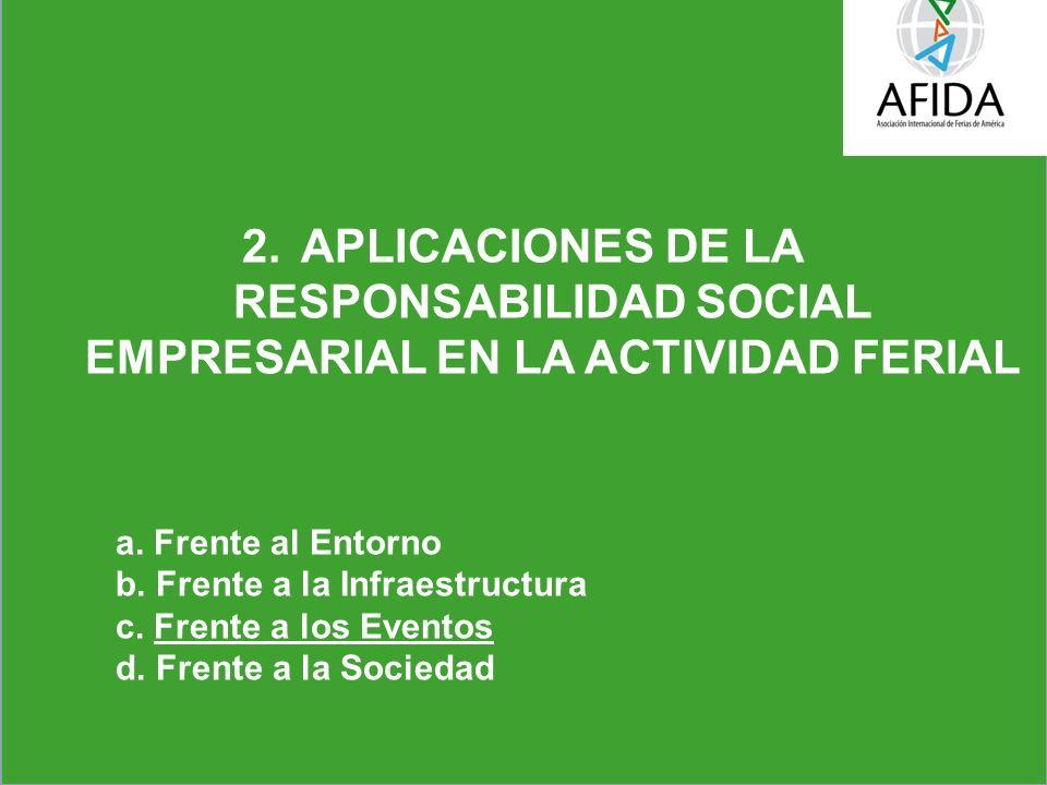 2.APLICACIONES DE LA RESPONSABILIDAD SOCIAL EMPRESARIAL EN LA ACTIVIDAD FERIAL a.