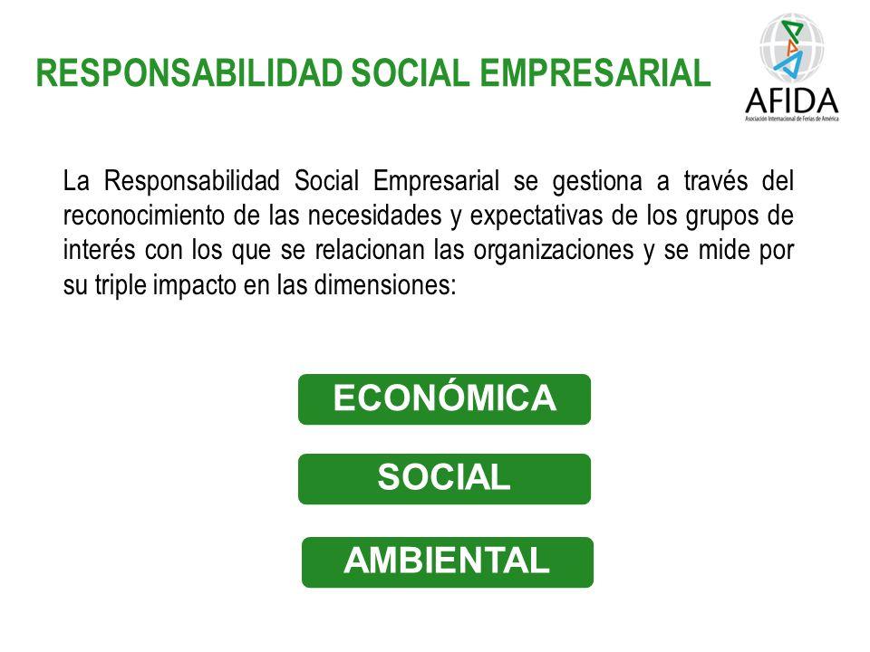 RESPONSABILIDAD SOCIAL EMPRESARIAL La Responsabilidad Social Empresarial se gestiona a través del reconocimiento de las necesidades y expectativas de los grupos de interés con los que se relacionan las organizaciones y se mide por su triple impacto en las dimensiones: ECONÓMICASOCIALAMBIENTAL