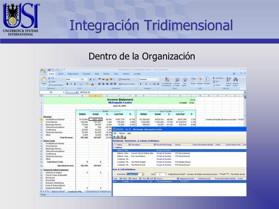 Dentro de la Organización