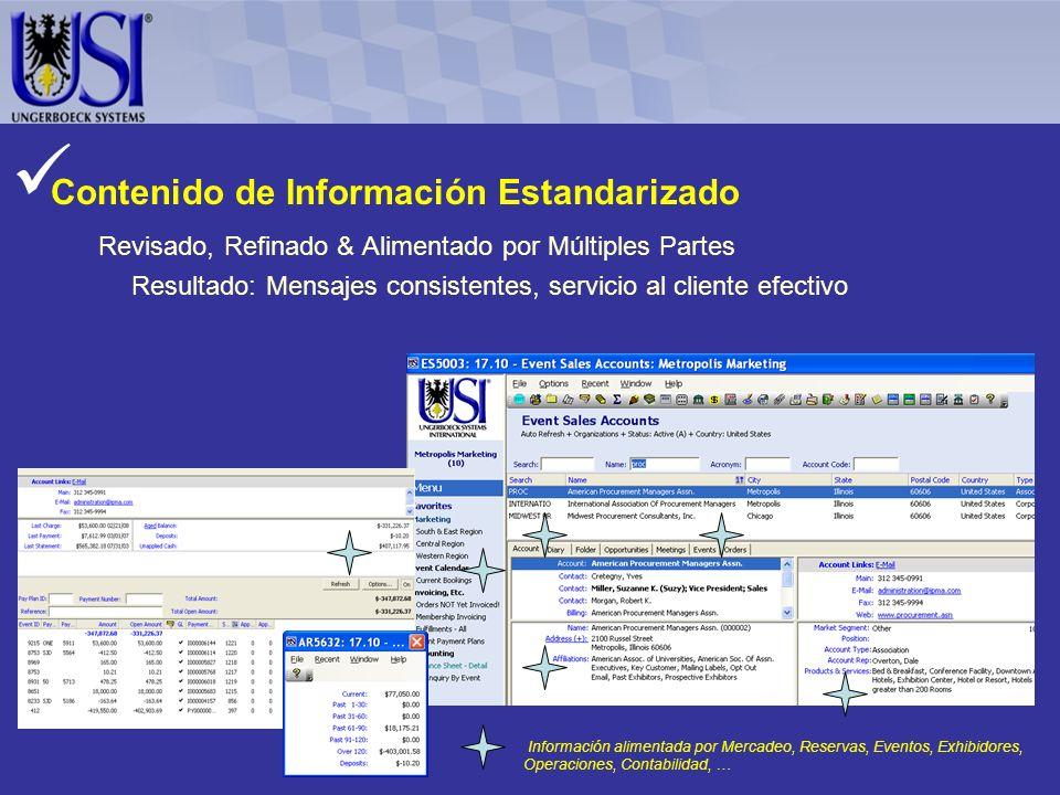 : Contenido de Información Estandarizado Revisado, Refinado & Alimentado por Múltiples Partes Resultado: Mensajes consistentes, servicio al cliente ef
