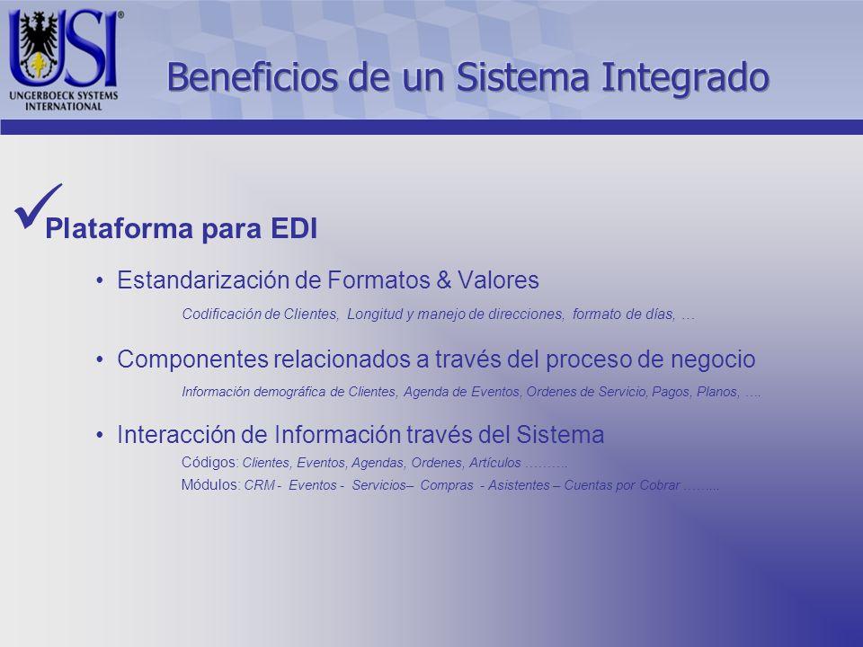 Plataforma para EDI Estandarización de Formatos & Valores Codificación de Clientes, Longitud y manejo de direcciones, formato de días, … Componentes relacionados a través del proceso de negocio Información demográfica de Clientes, Agenda de Eventos, Ordenes de Servicio, Pagos, Planos, ….