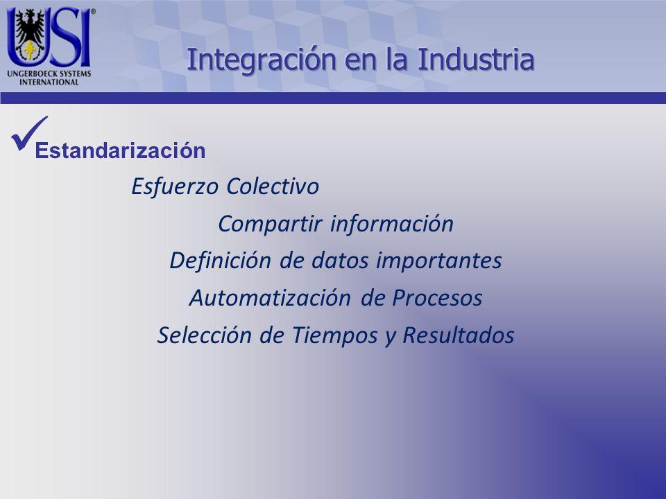 Estandarización Esfuerzo Colectivo Compartir información Definición de datos importantes Automatización de Procesos Selección de Tiempos y Resultados