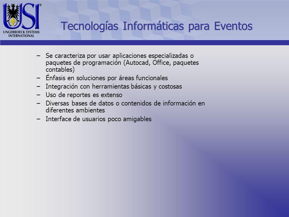 –Se caracteriza por usar aplicaciones especializadas o paquetes de programación (Autocad, Office, paquetes contables) –Énfasis en soluciones por áreas