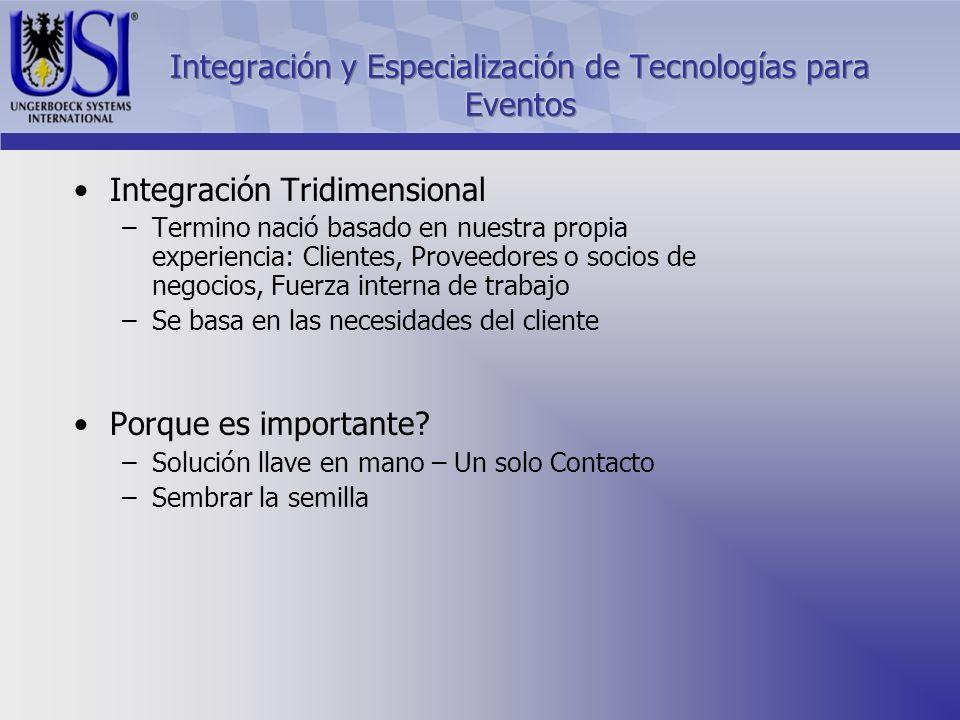 Administración de Eventos Administración de Operaciones Contabilidad y Análisis Financiero CRM – Manejo y Administración de Clientes Manejo de Asistentes Organizadores Recintos, Proveedores AsistentesCVBs Internet IndustryStandard XML Schemas