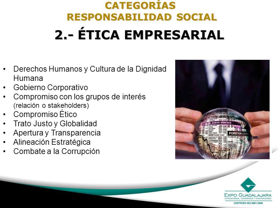 2.- ÉTICA EMPRESARIAL Derechos Humanos y Cultura de la Dignidad Humana Gobierno Corporativo Compromiso con los grupos de interés (relación o stakehold