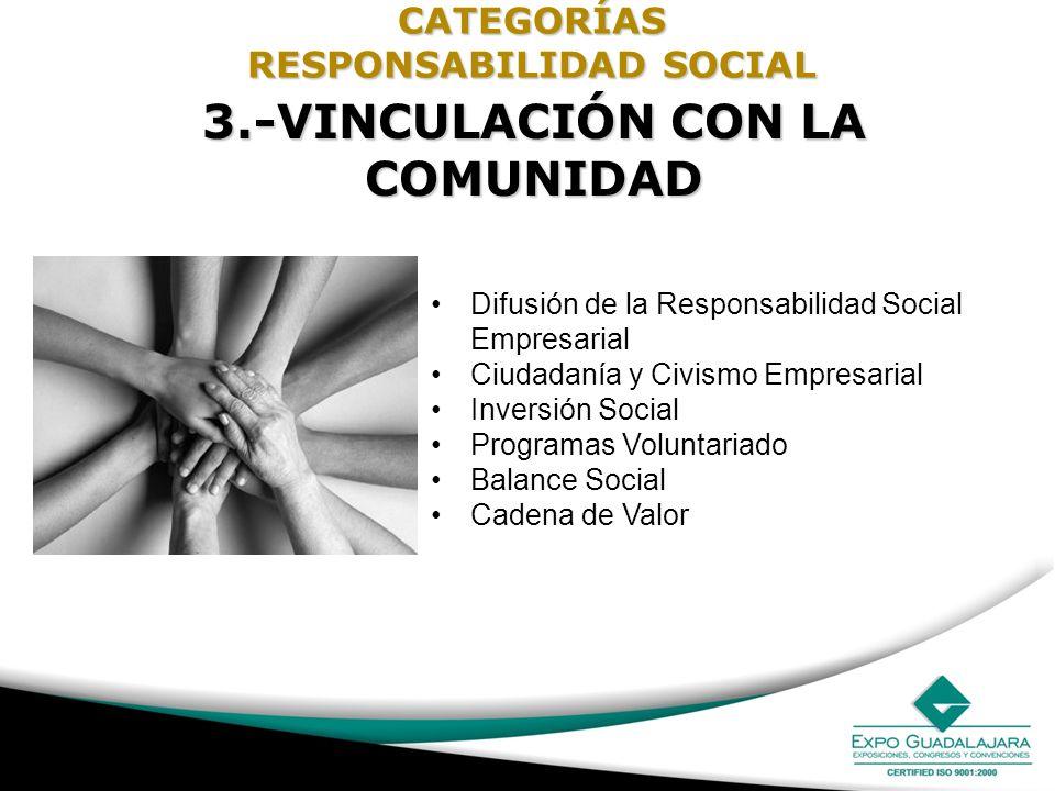 3.-VINCULACIÓN CON LA COMUNIDAD Difusión de la Responsabilidad Social Empresarial Ciudadanía y Civismo Empresarial Inversión Social Programas Voluntar