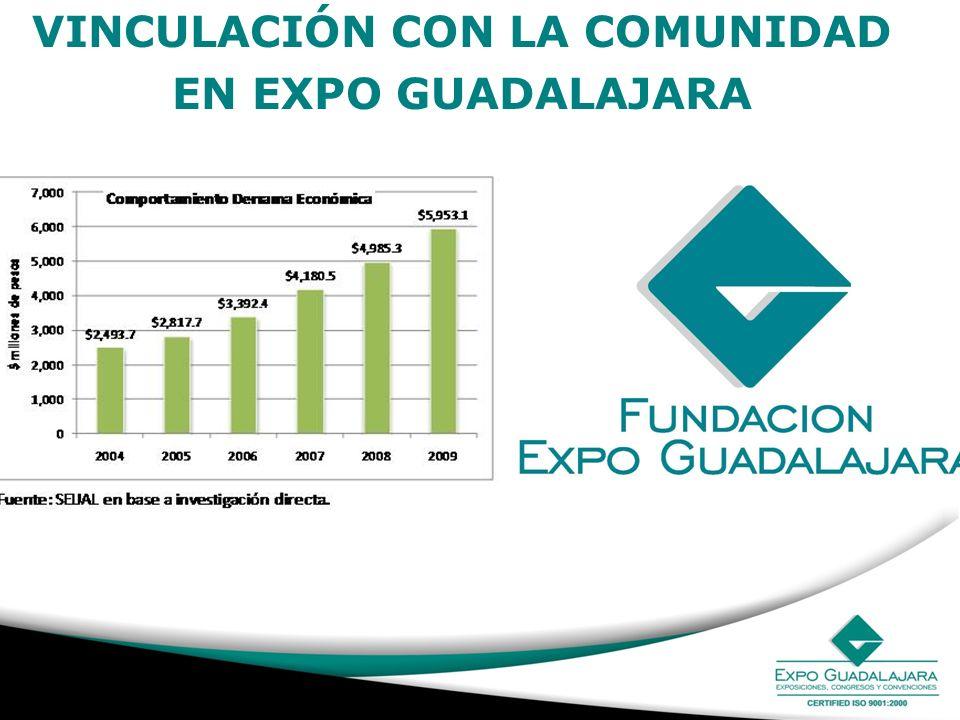 VINCULACIÓN CON LA COMUNIDAD EN EXPO GUADALAJARA