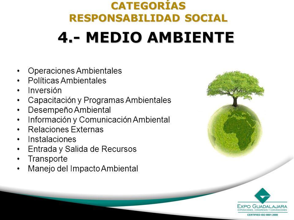 4.- MEDIO AMBIENTE CATEGORÍAS RESPONSABILIDAD SOCIAL Operaciones Ambientales Políticas Ambientales Inversión Capacitación y Programas Ambientales Dese