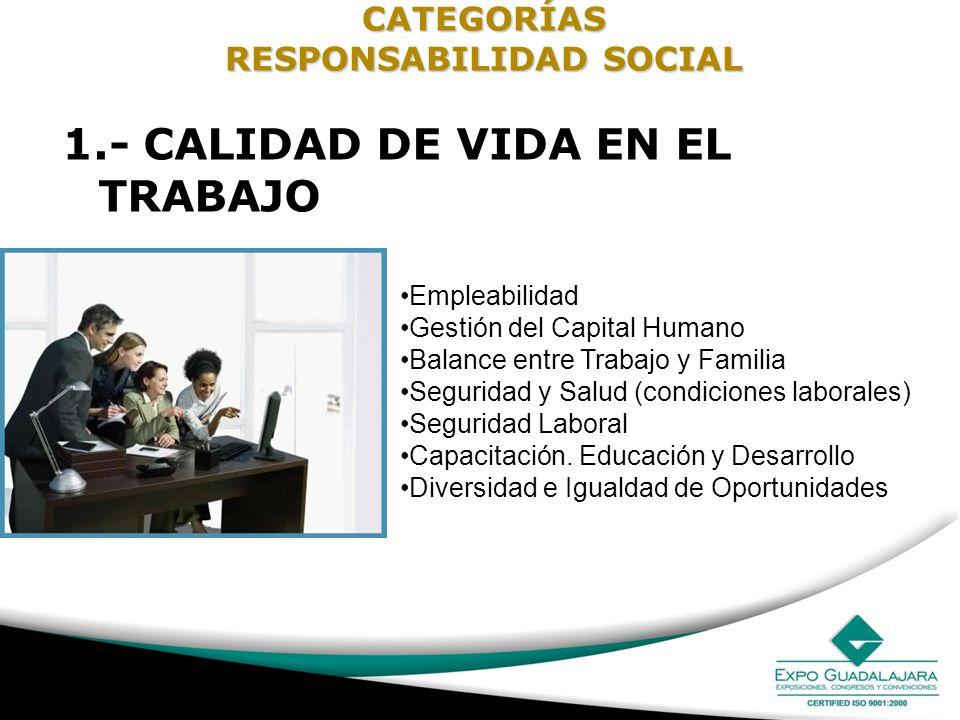 CATEGORÍAS RESPONSABILIDAD SOCIAL 1.- CALIDAD DE VIDA EN EL TRABAJO Empleabilidad Gestión del Capital Humano Balance entre Trabajo y Familia Seguridad