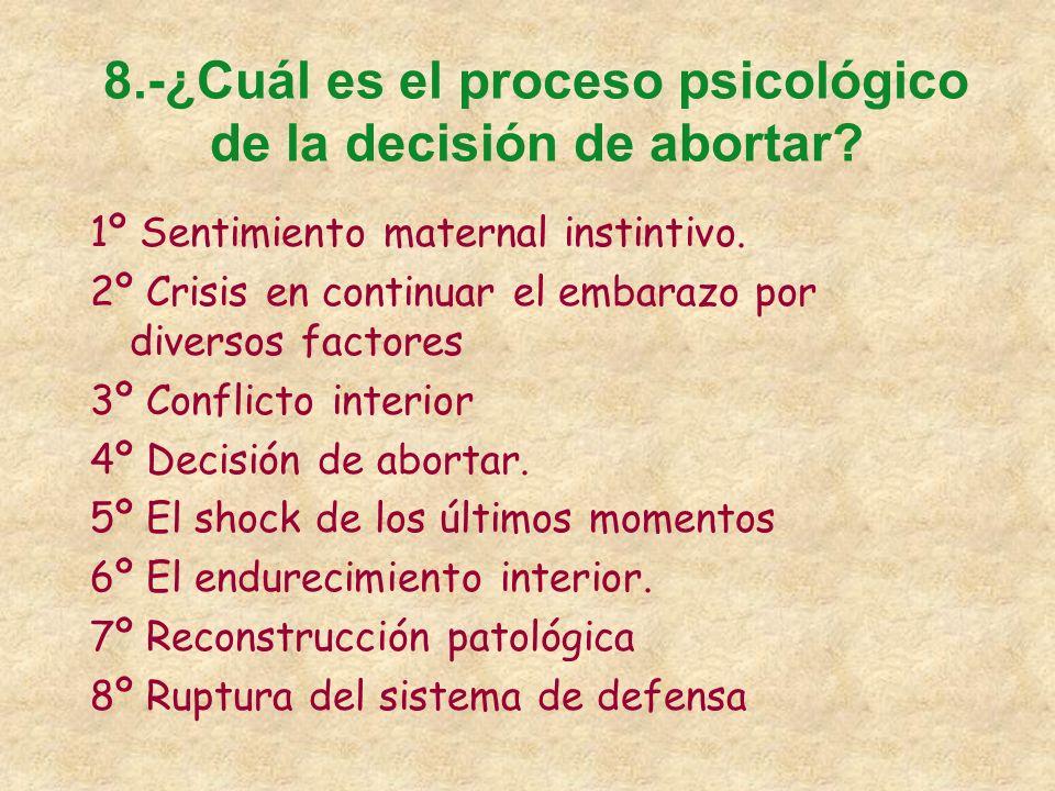 7.-¿Qué es el síndrome post aborto?