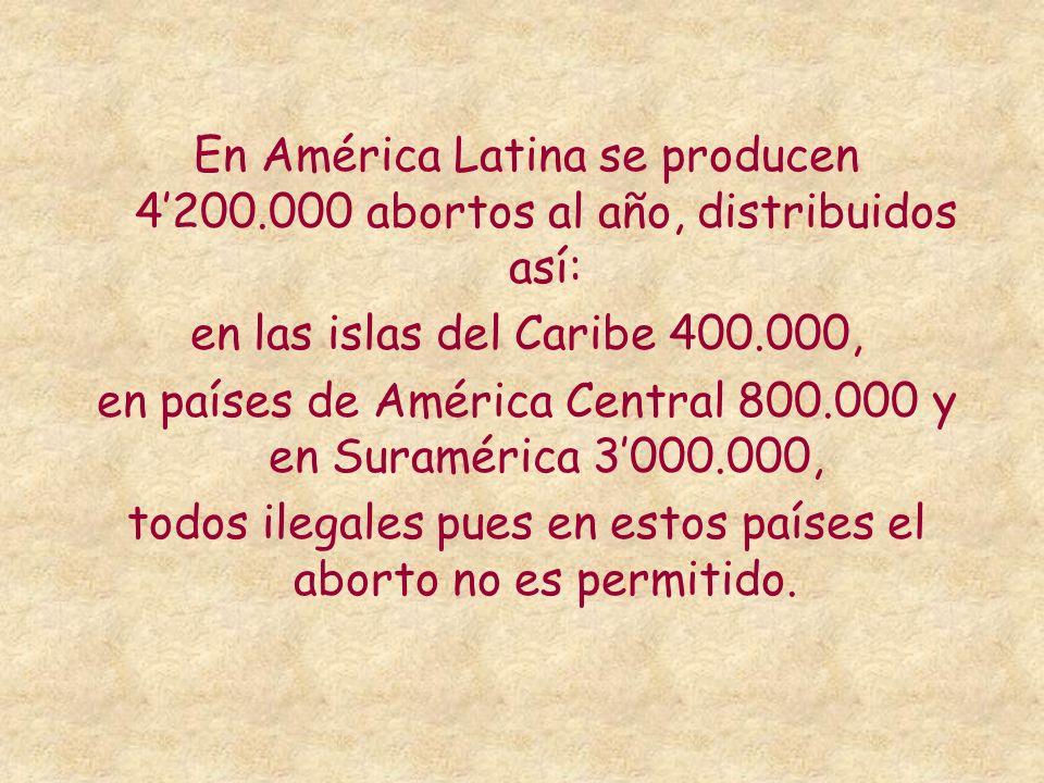 11.-¿Cuál es la realidad del aborto en el mundo? En 1995 la cifra total de abortos inducidos alcanzó los 46 millones, 26 millones legales y 20 clandes
