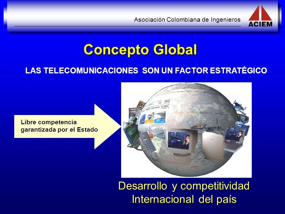 Asociación Colombiana de Ingenieros Concepto Global LAS TELECOMUNICACIONES SON UN FACTOR ESTRATÉGICO Desarrollo y competitividad Internacional del paí