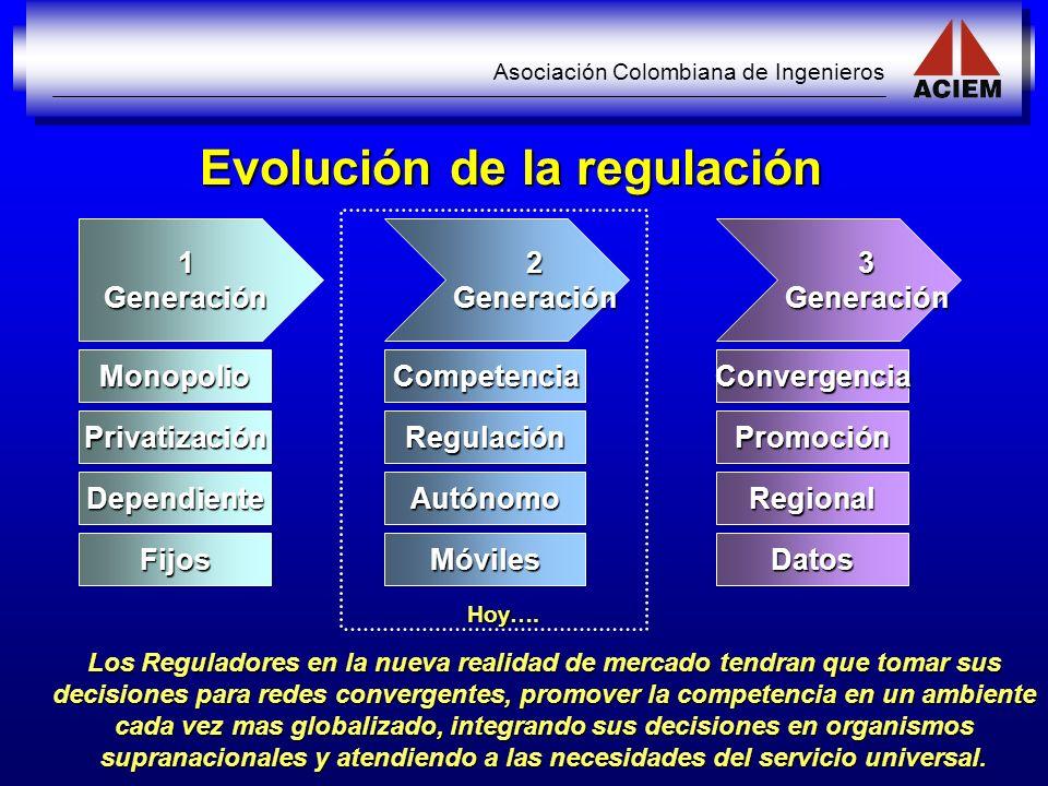 Asociación Colombiana de Ingenieros Evolución de la regulación 1Generación Monopolio Privatización Dependiente Fijos 2 Generación Generación Competenc