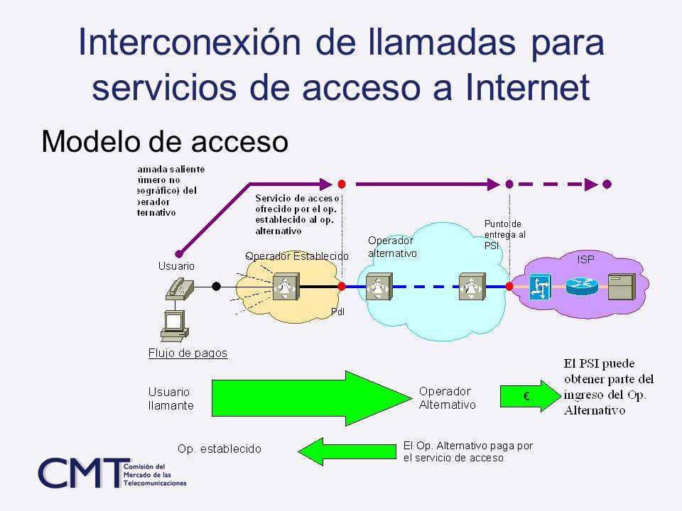 Interconexión de llamadas para servicios de acceso a Internet Modelo de acceso