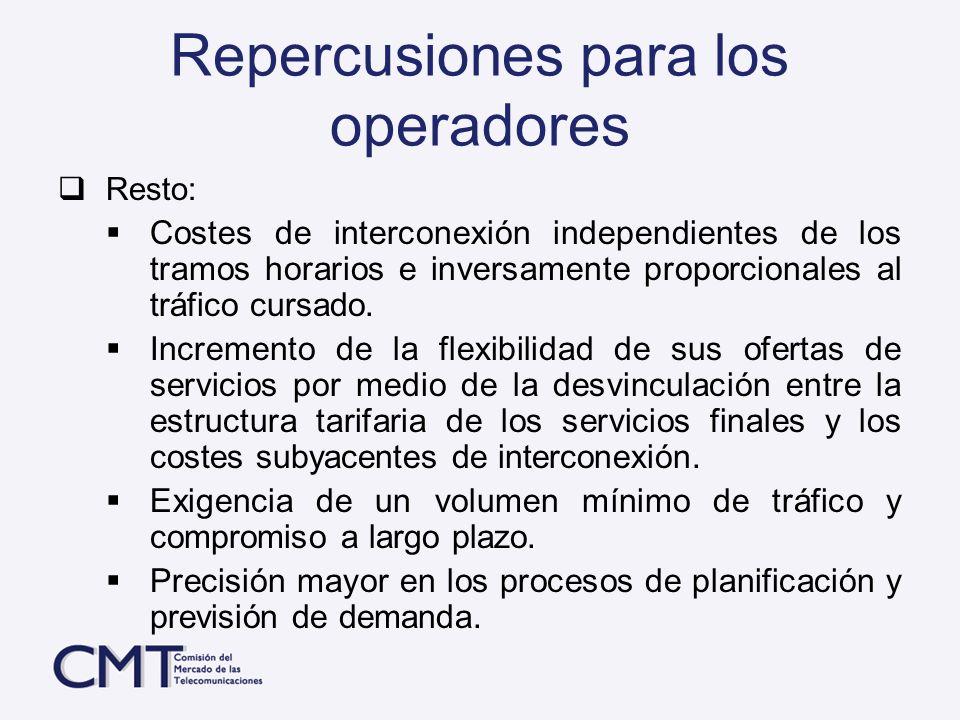 Repercusiones para los operadores Resto: Costes de interconexión independientes de los tramos horarios e inversamente proporcionales al tráfico cursad