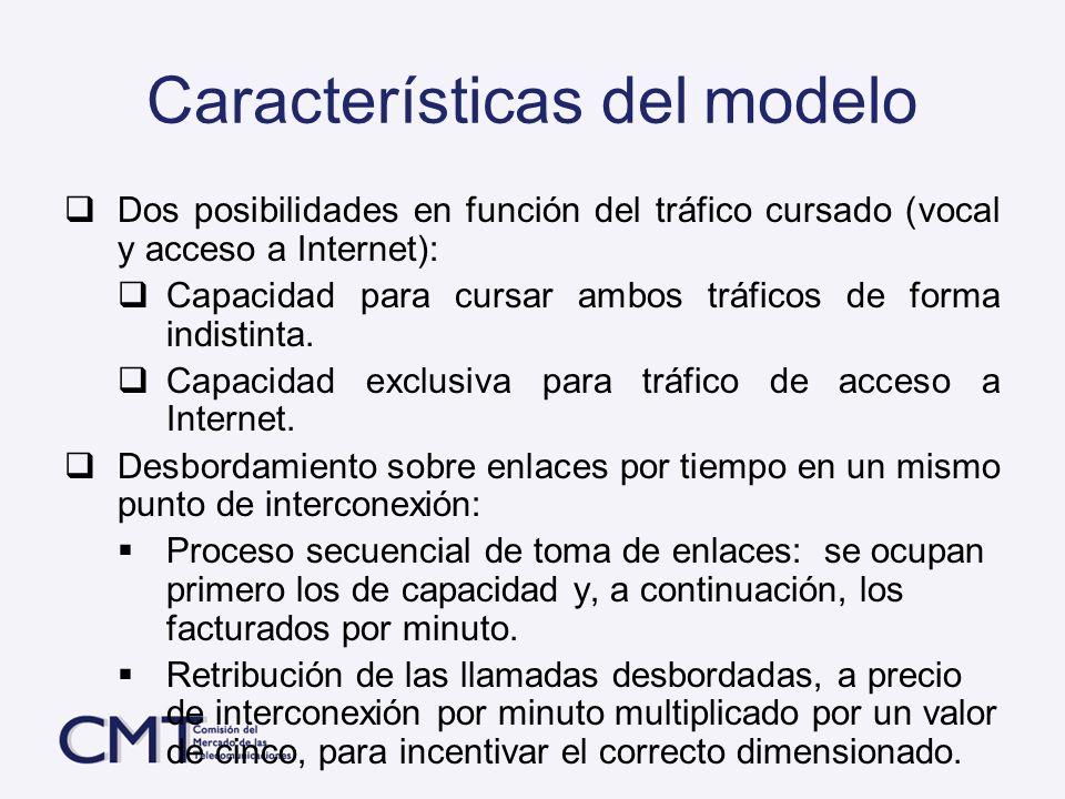 Características del modelo Dos posibilidades en función del tráfico cursado (vocal y acceso a Internet): Capacidad para cursar ambos tráficos de forma