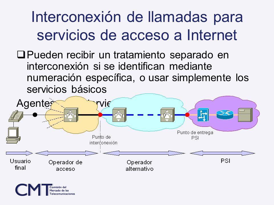 Interconexión de llamadas para servicios de acceso a Internet Modelo de terminación