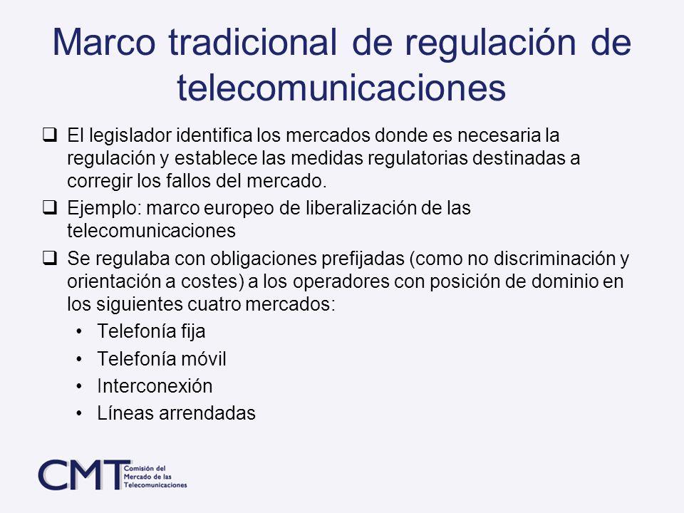 Marco tradicional de regulación de telecomunicaciones El legislador identifica los mercados donde es necesaria la regulación y establece las medidas r
