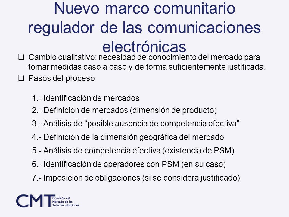 Nuevo marco comunitario regulador de las comunicaciones electrónicas Cambio cualitativo: necesidad de conocimiento del mercado para tomar medidas caso