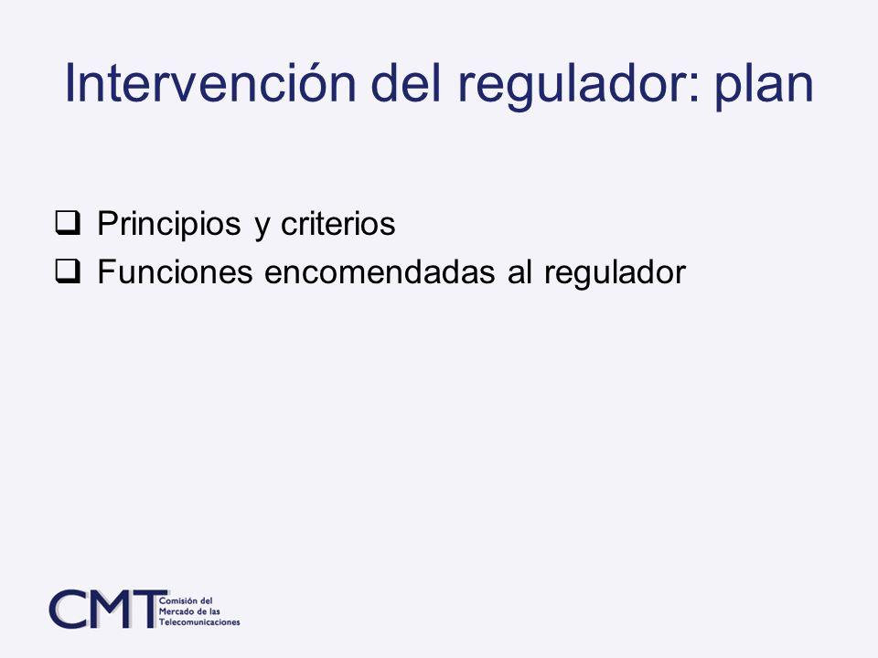 Intervención del regulador: plan Principios y criterios Funciones encomendadas al regulador