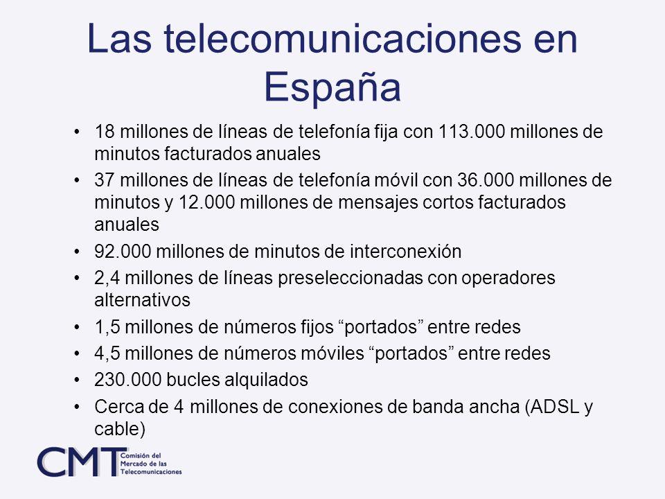 Las telecomunicaciones en España 18 millones de líneas de telefonía fija con 113.000 millones de minutos facturados anuales 37 millones de líneas de t
