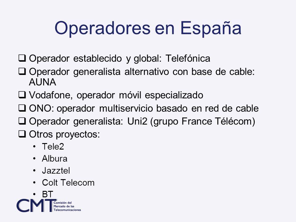 Operadores en España Operador establecido y global: Telefónica Operador generalista alternativo con base de cable: AUNA Vodafone, operador móvil espec
