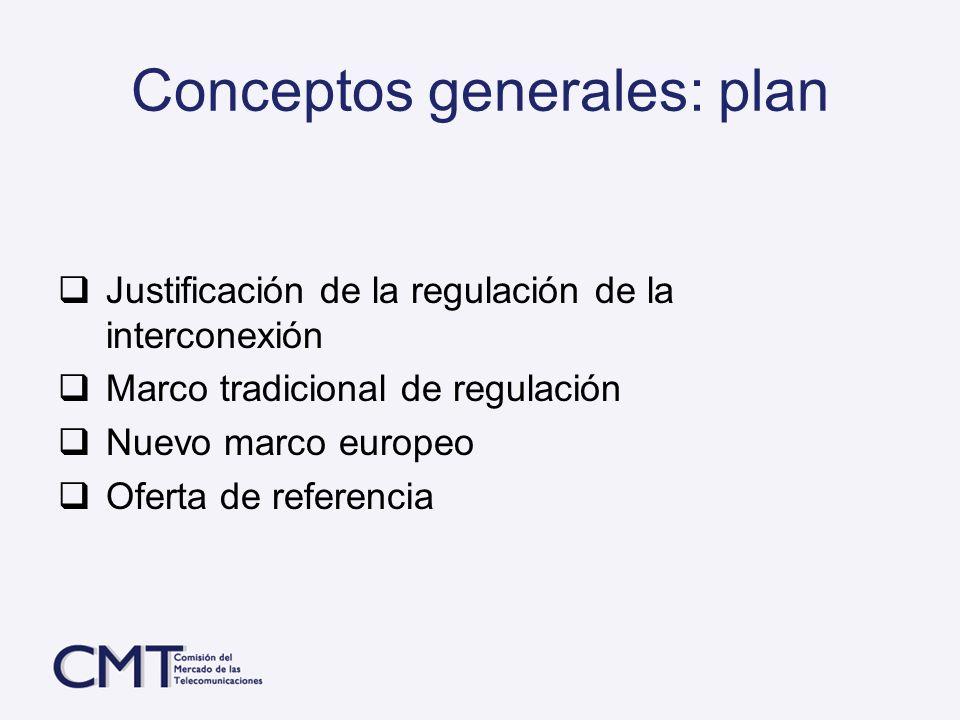 Conceptos generales: plan Justificación de la regulación de la interconexión Marco tradicional de regulación Nuevo marco europeo Oferta de referencia