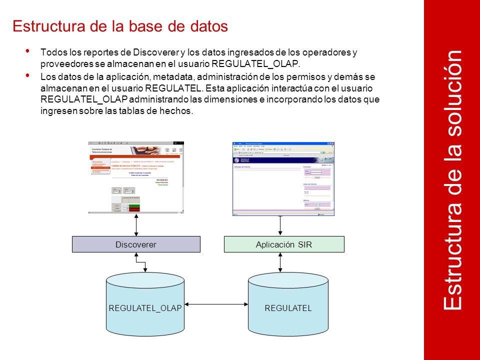 Estructura de la base de datos Todos los reportes de Discoverer y los datos ingresados de los operadores y proveedores se almacenan en el usuario REGULATEL_OLAP.