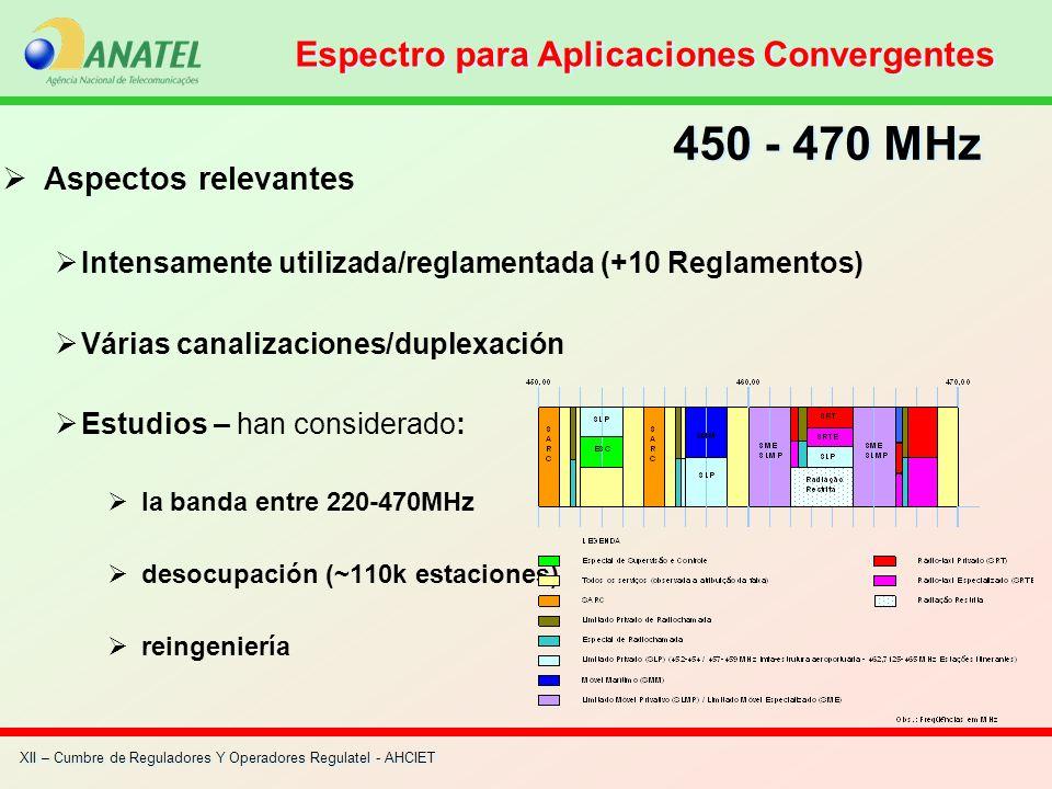 XII – Cumbre de Reguladores Y Operadores Regulatel - AHCIET Aspectos relevantes Intensamente utilizada/reglamentada (+10 Reglamentos) Várias canalizac
