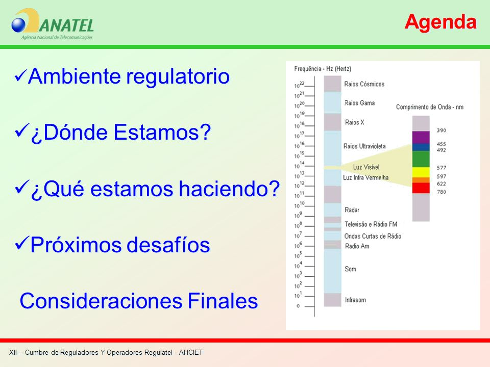 XII – Cumbre de Reguladores Y Operadores Regulatel - AHCIET Ambiente regulatorio ¿Dónde Estamos? ¿Qué estamos haciendo? Próximos desafíos Consideracio