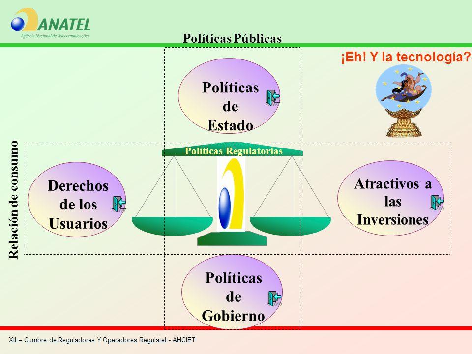 XII – Cumbre de Reguladores Y Operadores Regulatel - AHCIET Políticas de Estado Políticas de Gobierno Atractivos a las Inversiones Derechos de los Usu