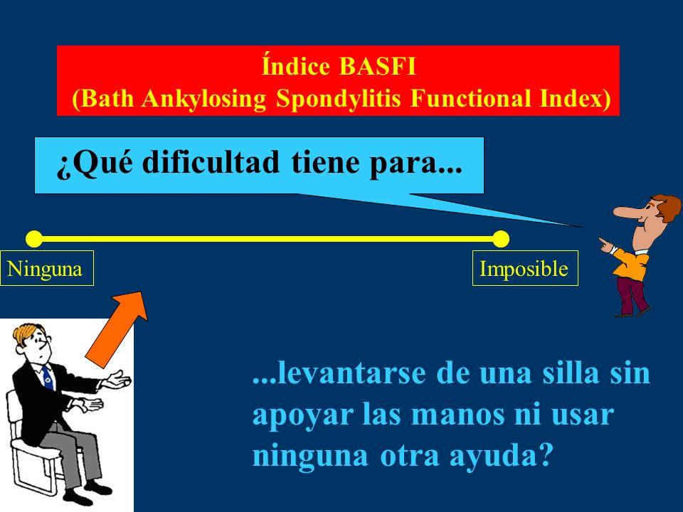 Índice BASFI (Bath Ankylosing Spondylitis Functional Index) ¿Qué dificultad tiene para... NingunaImposible...levantarse de una silla sin apoyar las ma