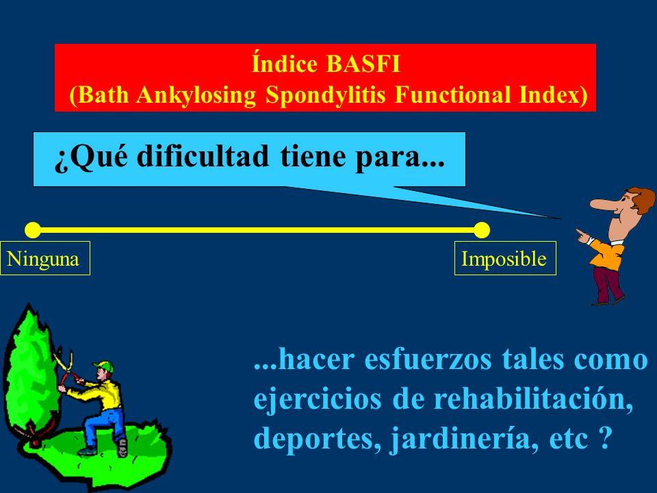 Índice BASFI (Bath Ankylosing Spondylitis Functional Index) ¿Qué dificultad tiene para... NingunaImposible...hacer esfuerzos tales como ejercicios de