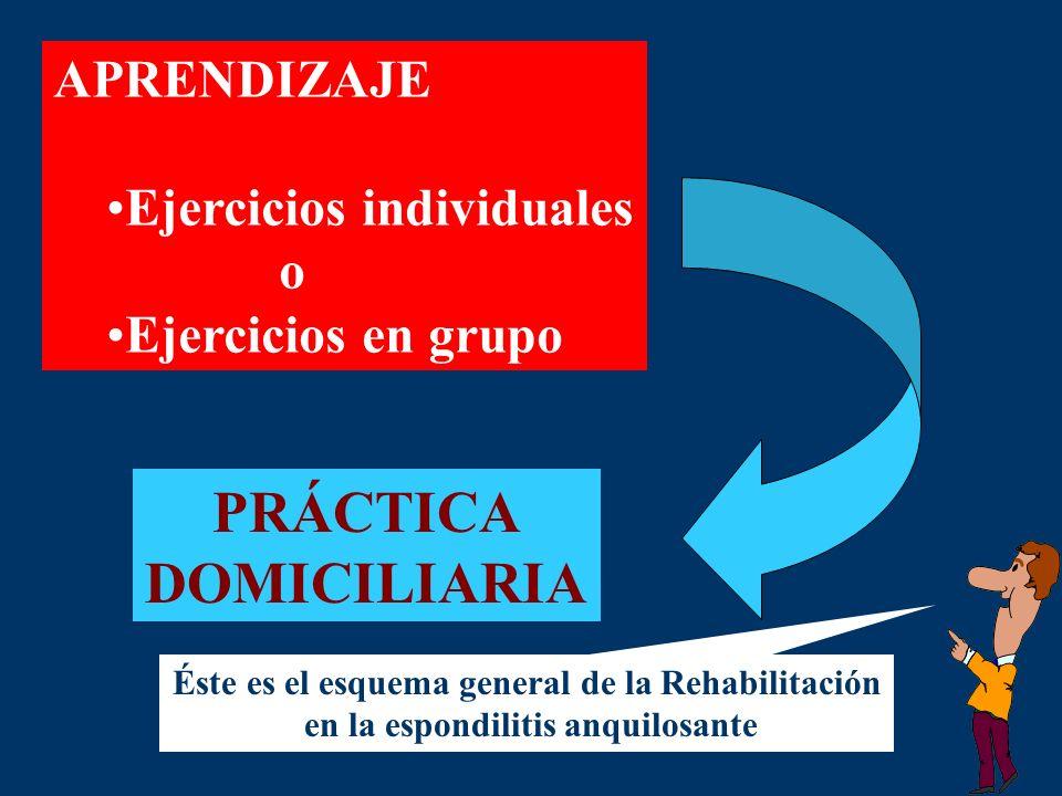 APRENDIZAJE Ejercicios individuales o Ejercicios en grupo PRÁCTICA DOMICILIARIA Éste es el esquema general de la Rehabilitación en la espondilitis anq