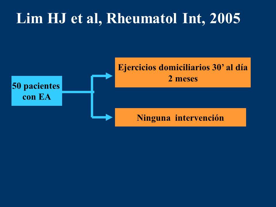Lim HJ et al, Rheumatol Int, 2005 50 pacientes con EA Ninguna intervención Ejercicios domiciliarios 30 al día 2 meses