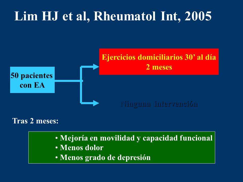 Lim HJ et al, Rheumatol Int, 2005 50 pacientes con EA Ninguna intervención Ejercicios domiciliarios 30 al día 2 meses Mejoría en movilidad y capacidad